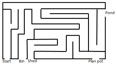 Clue path: shed