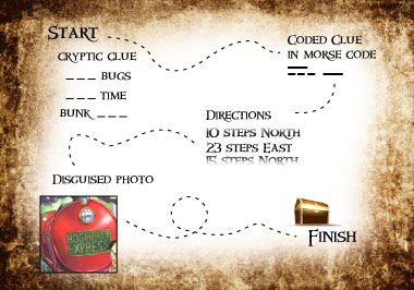 treasure hunt ideas - map